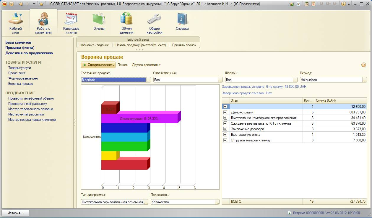 CRM interface